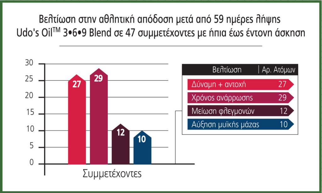 statistiko-veltiosis